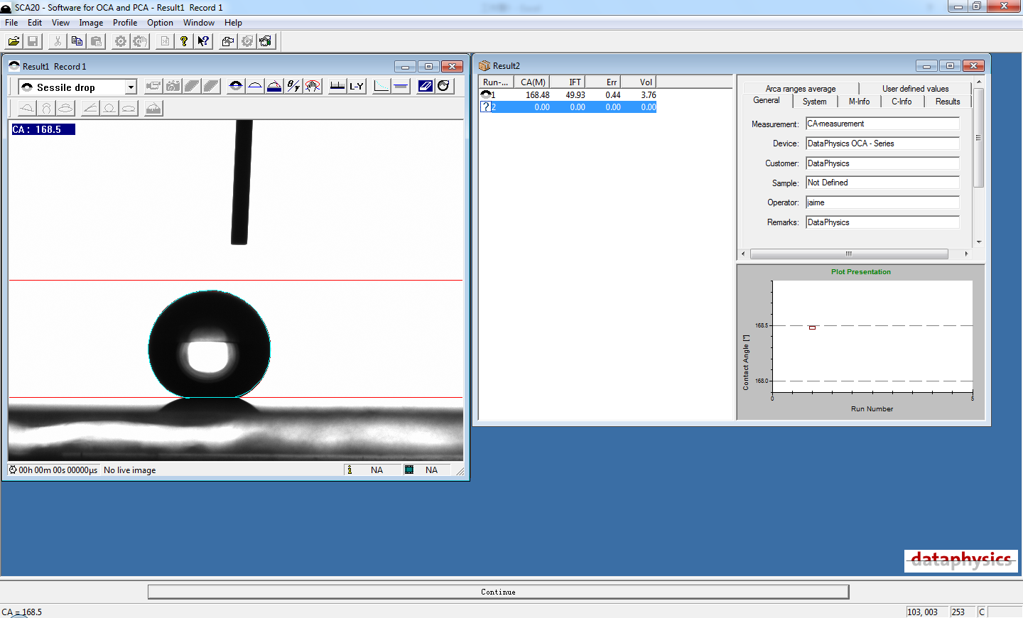 measurement of surface tension and contact angle by drop shape analysis software